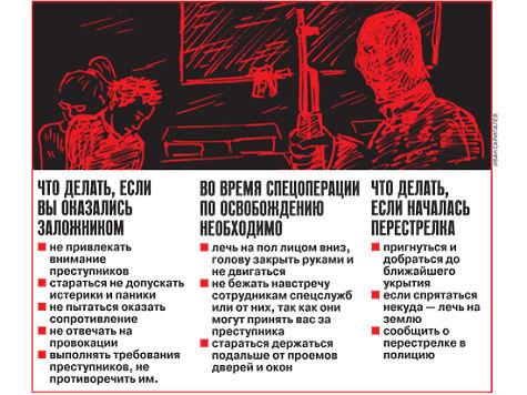 Советы ФСБ.Что делать, если вы оказались в заложниках...